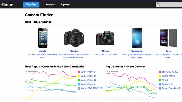 صورة مقارنة كاميرات الهواتف المحمولة ومشاهدة صور اُلتُقطت باستخدامها