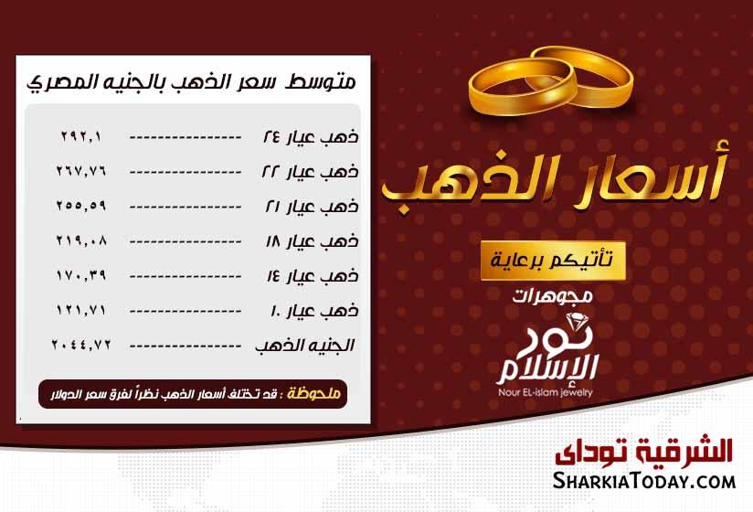 صورة اسعار الذهب فى مصر اليوم
