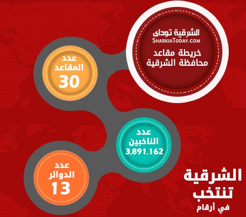 صورة انفوجراف..تعرف على خريطة مقاعد محافظة الشرقية
