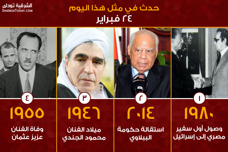 صورة ما بين استقالة حكومة الببلاوي وميلاد شاعر كبير..حدث في مثل هذا اليوم 24 فبراير