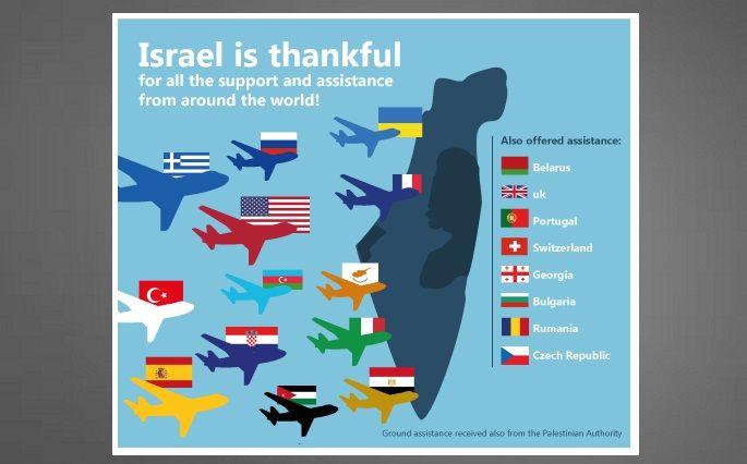 صورة إسرائيل تشكر كل من ساعدها في إخماد الحريق