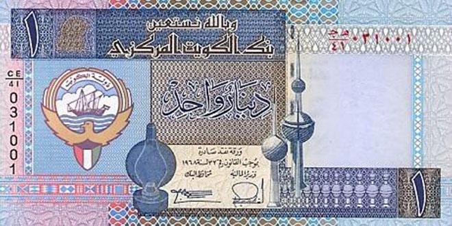 صورة تراجع الدينار الكويتي أمام الجنيه