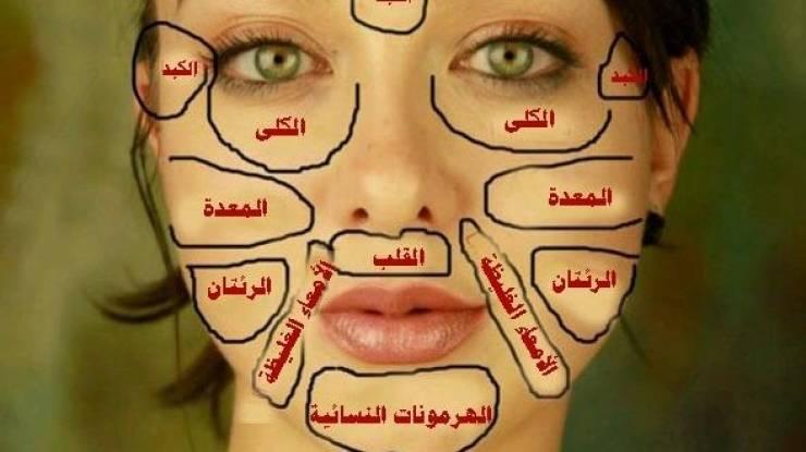 وجهك ستخبرك عن مرضك