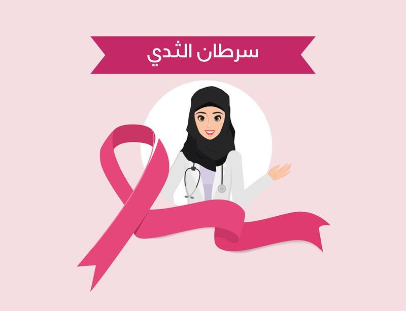 صورة خطوات بسيطة تجنبك الإصابة بسرطان الثدي
