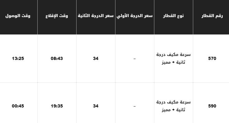 مواعيد قطارات إسماعيلية إسكندرية