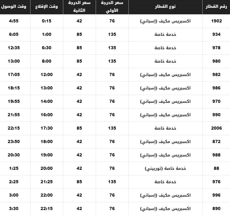 مواعيد قطارات القاهرة أسيوط