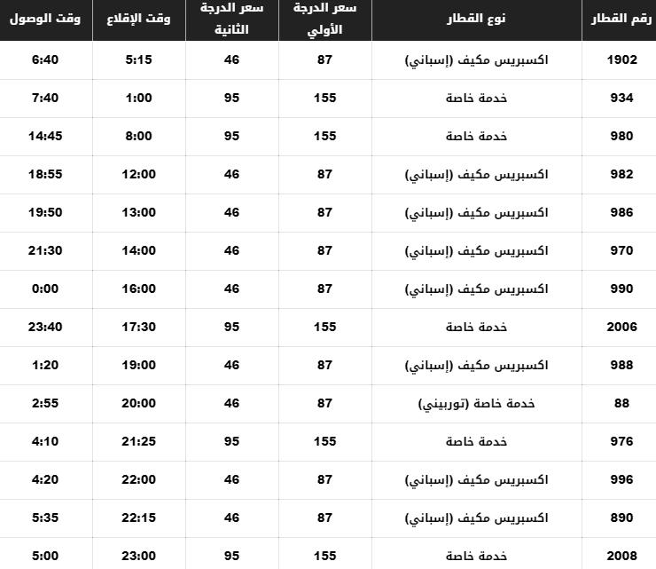 مواعيد قطارات القاهرة سوهاج