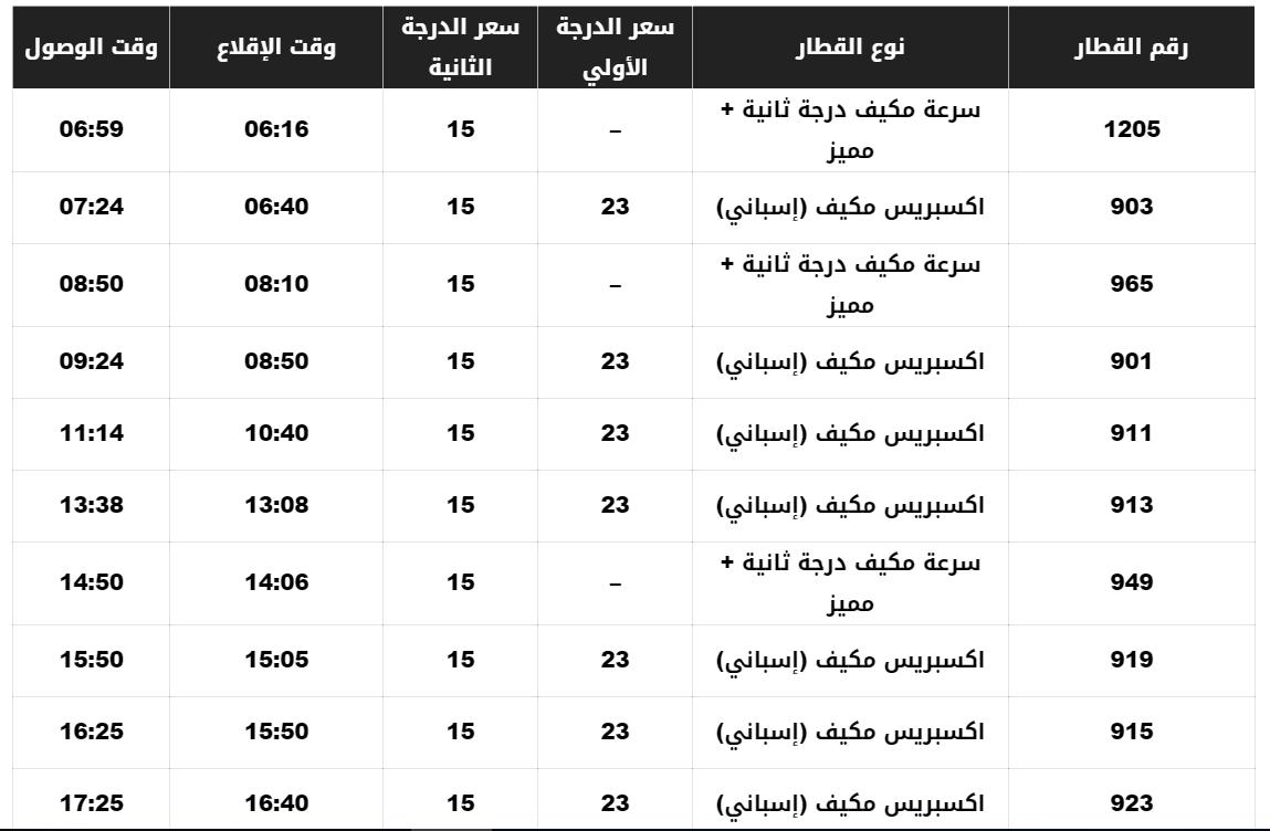 جدول مواعيد قطارات بنها طنطا