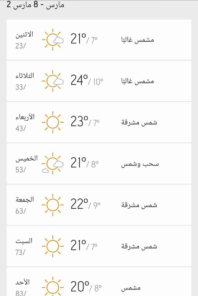 توقعات حالة الطقس أول أسبوع في مارس