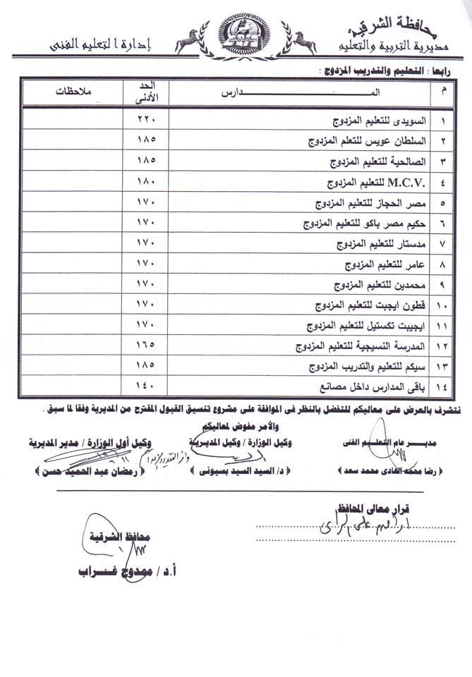 تحميل نتيجة الشهادة الاعدادية محافظة الشرقية 2020