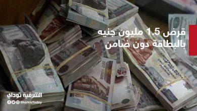 صورة احصل على قرض مليون ونصف جنيه من بنك مصر بدون ضامن وبالبطاقة الشخصية