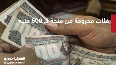صورة فئات محرومة من صرف منحة الـ 500 جنيه للعمالة الغير منتظمة