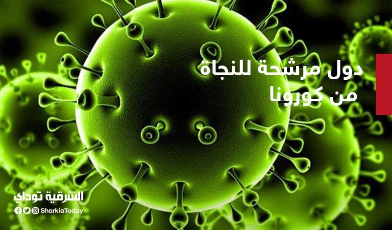 دول مرشحة للنجاة من وباء كورونا