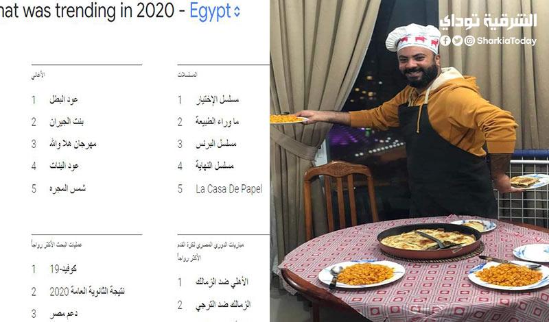 حصاد 2020