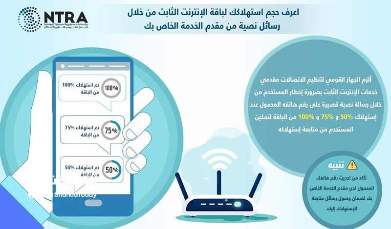 الجهاز القومي للاتصالات