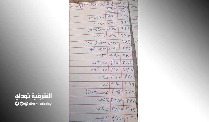 مواعيد قطارات الزقازيق بلبيس القاهرة 2021