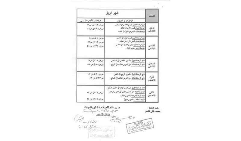 مقررات امتحانات الشهور للترم الثاني 2021