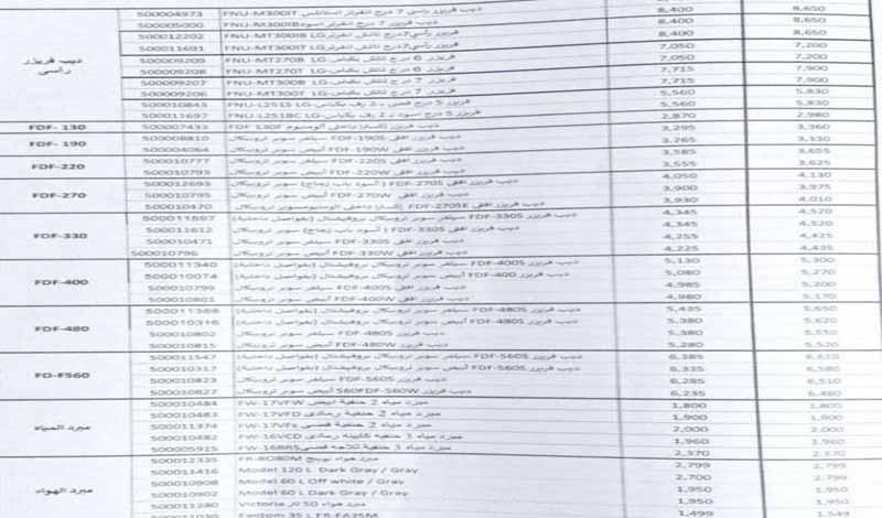 أسعار الأجهزة الكهربائية في مصر للمرة الخامسة 2