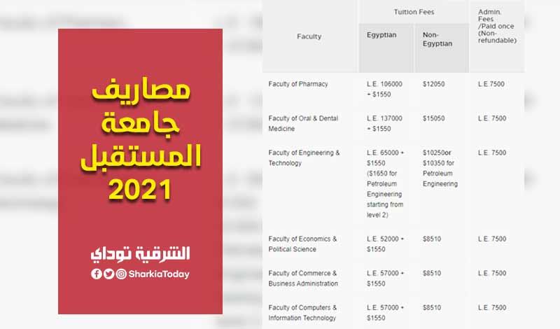 مصاريف جامعة المستقبل 2021